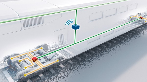 Condition monitoring system with intelligent software and cloud connection: Up to six sensor units can transmit their signals to the processor unit, which then processes the raw data to create the relevant parameters.