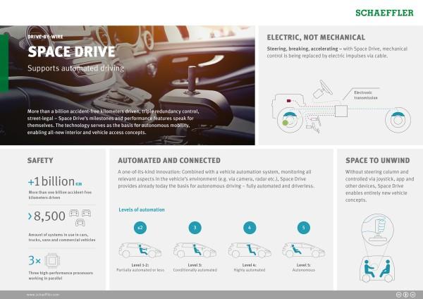 Schaeffler Paravan Space Drive